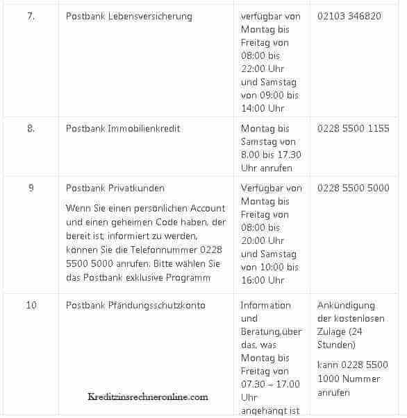 postbank telefonnummer zentrale 2019